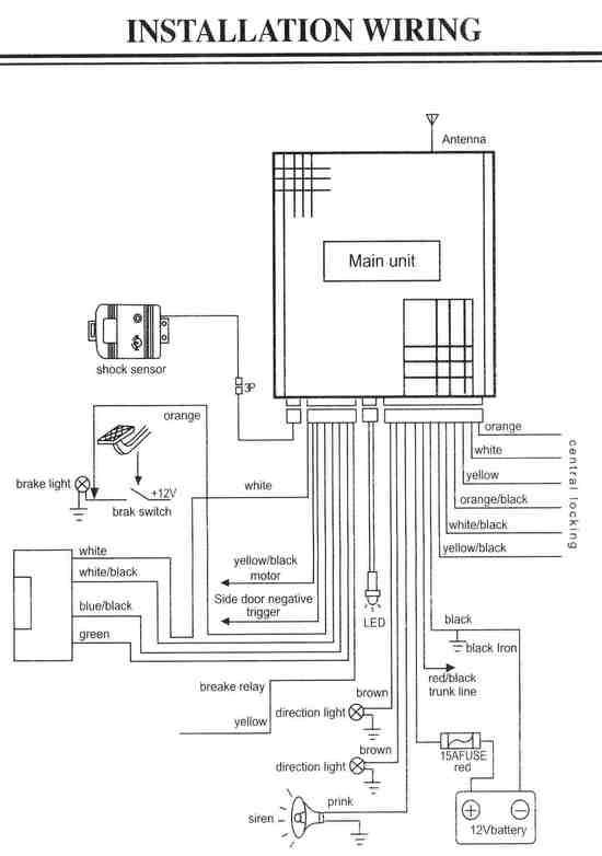 duomatic olsen gas furnace manual
